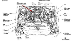 1999 Ford Ranger, 25L Error Code P1401  Evp Voltage for