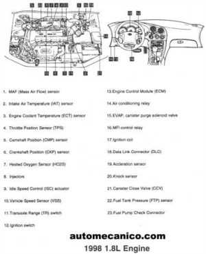 2001 Hyundai Elantra Engine Diagram | Automotive Parts