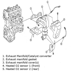 2002 Nissan Altima Engine Diagram | Automotive Parts