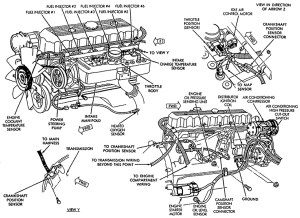 1996 Jeep Grand Cherokee Engine Diagram | Automotive Parts Diagram Images