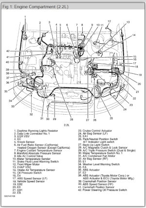 1999 Toyota Camry Engine Diagram | Automotive Parts