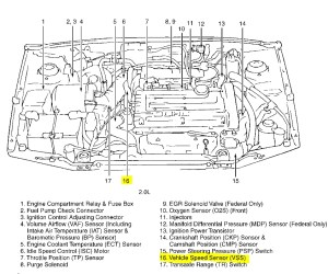 02 HYUNDAI SANTA FE PROBLEMS ENGINE DIAGRAM  Auto