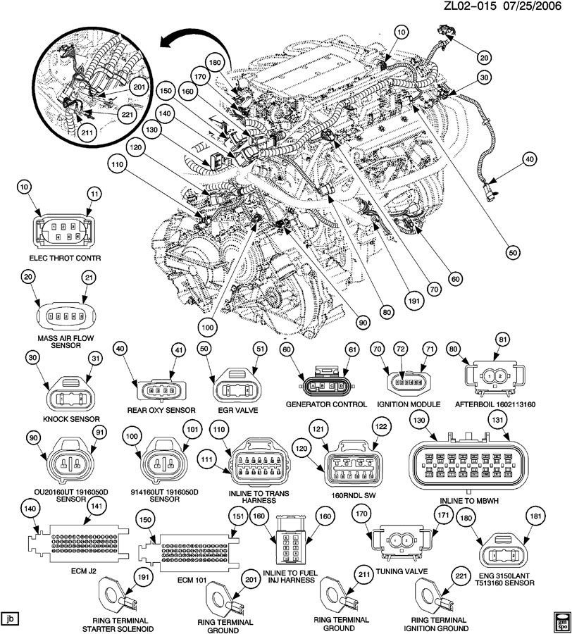 2003 Saturn Vue Radio Wiring Harness Diagram
