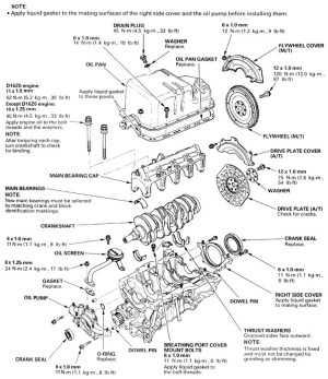Honda Civic 2005 Engine Diagram | Automotive Parts Diagram
