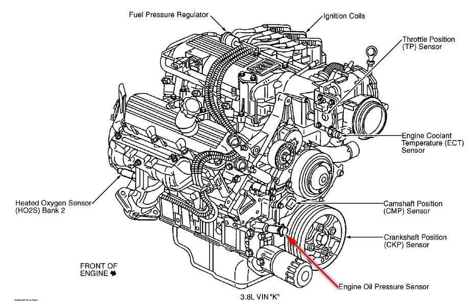 Motorcycle Basic Engine Diagram