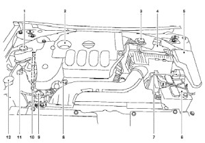 2000 Dodge Neon Engine Diagram | Automotive Parts Diagram
