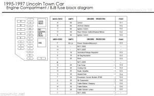 1999 Lincoln Town Car Engine Diagram | Automotive Parts