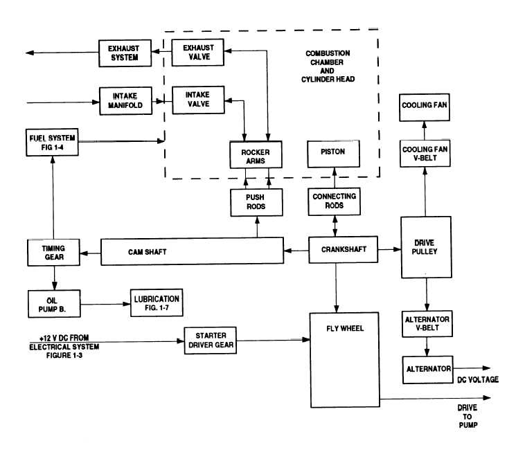 Outstanding Engine Labeled Parts Vignette - Schematic Diagram Series ...