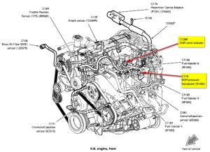 2003 Ford Explorer Engine Diagram | Automotive Parts