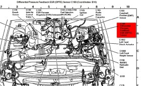 1997 Ford Explorer Engine Diagram | Automotive Parts