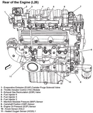 Gm 3800 V6 Engines: Servicing Tips pertaining to 2002