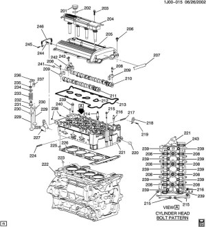 2004 Chevy Cavalier Engine Diagram | Automotive Parts