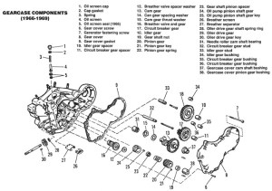 Harley V Twin Engine Diagram | Automotive Parts Diagram Images