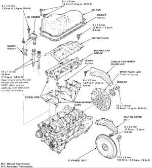 Honda Civic 2005 Engine Diagram | Automotive Parts Diagram