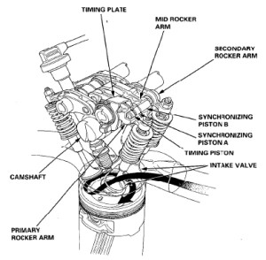 94 Honda Accord Engine Diagram | Automotive Parts Diagram