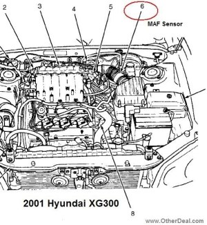 2002 Hyundai Accent Engine Diagram | Automotive Parts