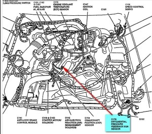 2002 Ford Mustang Engine Diagram | Automotive Parts