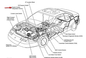 2006 Saturn Ion Engine Diagram | Automotive Parts Diagram