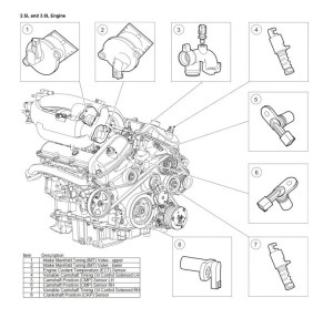 Jaguar X Type Engine Diagram | Automotive Parts Diagram Images
