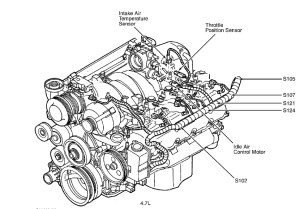 2005 Jeep Liberty Engine Diagram | Automotive Parts Diagram Images