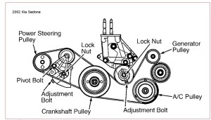 2002 Kia Sedona Engine Diagram | Automotive Parts Diagram