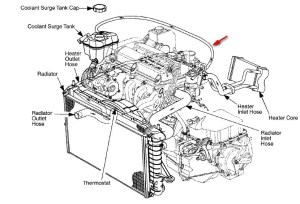 2002 Saturn Sl2 Engine Diagram | Automotive Parts Diagram