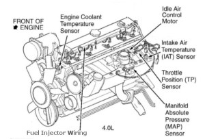2000 Jeep Cherokee Engine Diagram | Automotive Parts