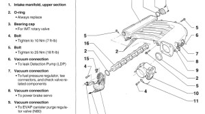 2001 Vw Jetta Engine Diagram | Automotive Parts Diagram Images