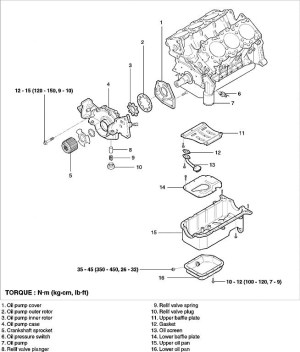2005 Kia Sedona Engine Diagram | Automotive Parts Diagram