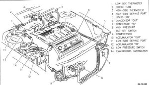 2000 Cadillac Deville Engine Diagram | Automotive Parts