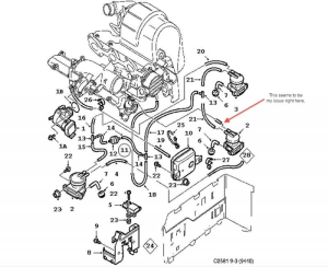 Saab 9 5 Engine Diagram | Automotive Parts Diagram Images