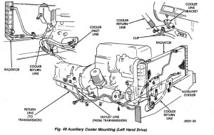 2005 Jeep Grand Cherokee Engine Diagram | Automotive Parts