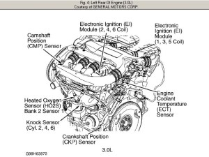 2003 Saturn Vue Engine Diagram | Automotive Parts Diagram