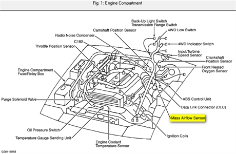 Diagram Of A 350 Engine For A 1989 Chevy Truck furthermore Kia Forte Engine Diagram further 2006 Kia Sedona Fuse Box further 2006 Kia Sportage 2 0 Engine Diagram furthermore Wiring Diagram 2003 Kia Spectra Gs. on kia sportage engine compartment diagram