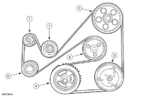 2002 Ford Focus Engine Diagram | Automotive Parts Diagram