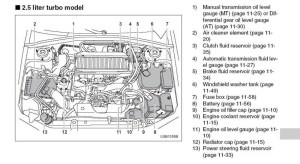 2002 Subaru Wrx Engine Diagram | Automotive Parts Diagram