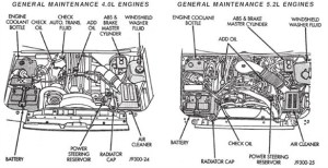Jeep Grand Cherokee Engine Diagram | Automotive Parts Diagram Images