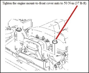 2002 Saturn Vue Engine Diagram | Automotive Parts Diagram