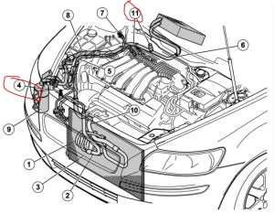 2000 Volvo S80 Engine Diagram | Automotive Parts Diagram