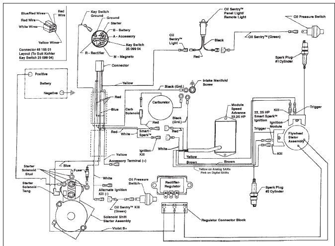 kohler ignition wiring diagram schemes html