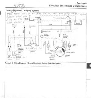 20 Hp Kohler Engine Wiring Diagram | Automotive Parts