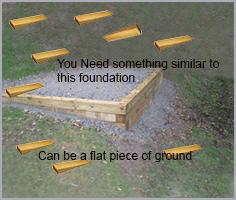 Installation Foundation
