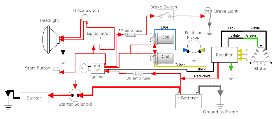 Harley Ignition Switch Diagram Harley Davidson Ignition ... on radio wiring diagram, harley davidson wiring diagram, custom motorcycle wiring diagram, 1999 sportster wiring diagram, harley wiring harness diagram, harley tail light wiring diagram, universal motorcycle speedometer wiring diagram, simple harley wiring diagram,
