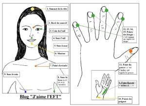 Pts-EFT-visage-mains-horiz.-300x219
