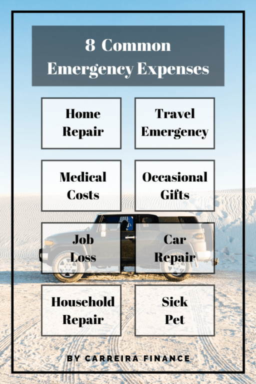 8 Common Emergency Expenses Financial Coach Carreira Finance