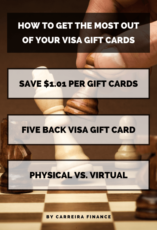 How To Get The Most Out Of Visa Gift Cards - Carreira Finance Coaching