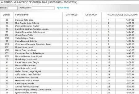 Quixote Legend 2013 clasificación etapa 1 top25