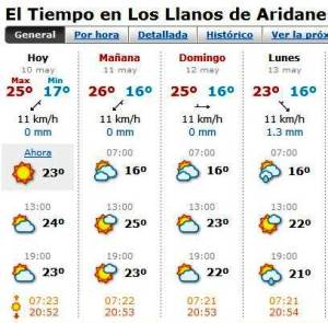 Transvulcania 2013 prevision meteo 10may