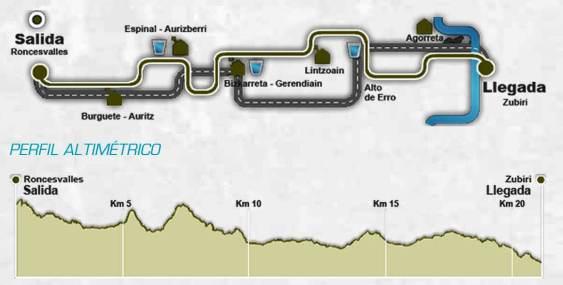 Roncesvalles Zubiri 2013 mapa