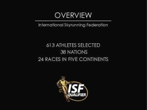 Top100 Hombres Skyrunning de entre 673 clasificados.